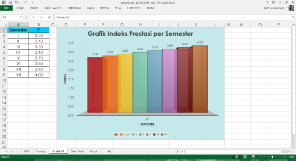 grafik ip